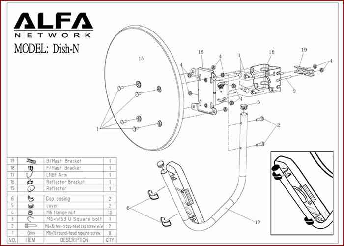 Alfa Dish-N Antenna for Alfa N2, N5 & Ubiquiti